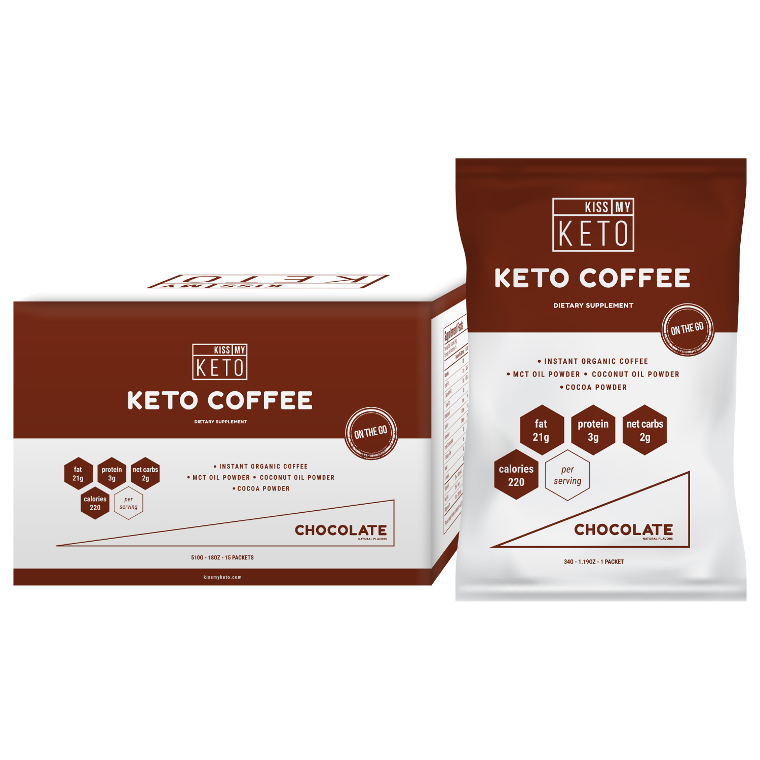 CHOCOLATE KETO COFFEE DIETARY SUPPLEMENT   The Natural Products
