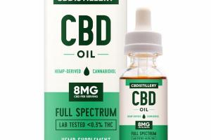 FULL SPECTRUM CBD 8MG HEMP SUPPLEMENT OIL