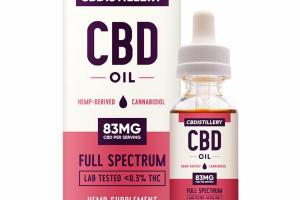 FULL SPECTRUM CBD 83MG HEMP SUPPLEMENT OIL