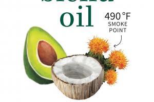 Organic Chosen Blend Oil
