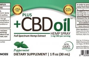 FULL SPECTRUM HEMP EXTRACT CBD 1 MG DIETARY SUPPLEMENT SPRAY, PEPPERMINT