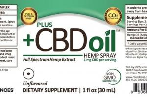 FULL SPECTRUM HEMP EXTRACT CBD 1 MG DIETARY SUPPLEMENT SPRAY, UNFLAVORED