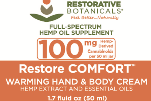 FULL-SPECTRUM HEMP EXTRACT 100 MG SUPPLEMENT HEMP OIL