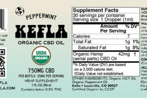 ORGANIC CBD 750MG OIL HEMP SUPPLEMENT, PEPPERMINT